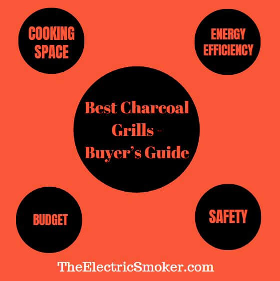 Best Charcoal Grills Infographic