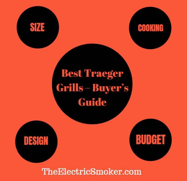 Best Traeger Grills - Buyers Guide